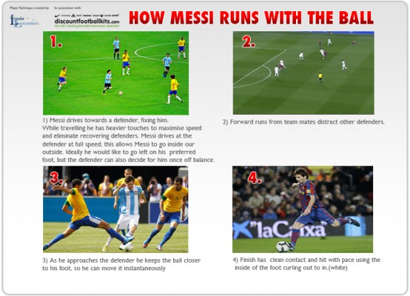 how messi runs with the ball