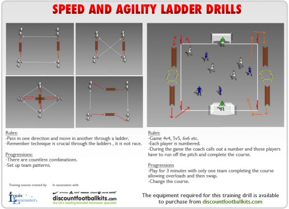 Agility Ladder Drills Speed Ladder Drills For Football