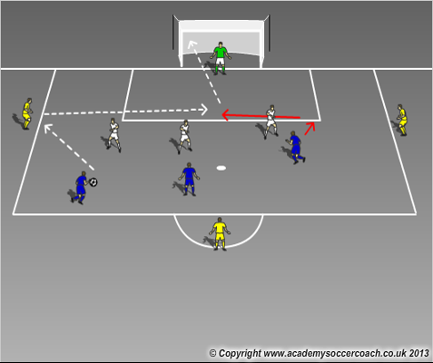 signature training drills