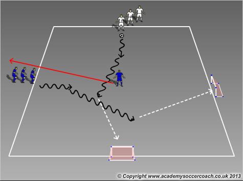 1v1 training