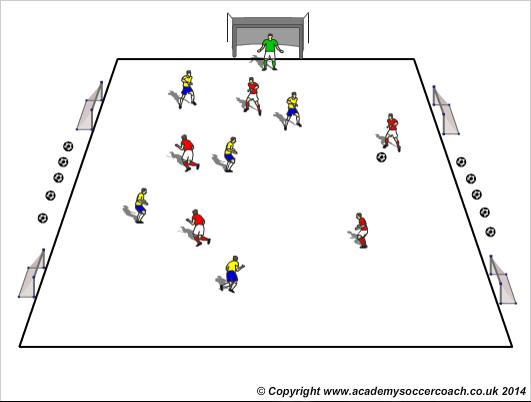 football coaching