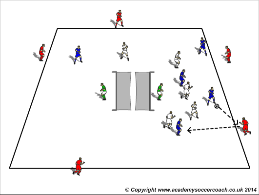 football coaching