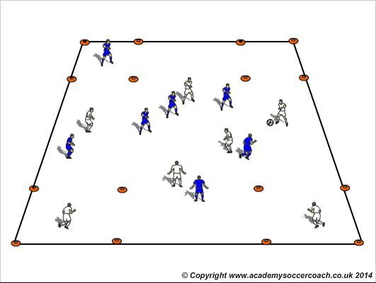 football coaching drills