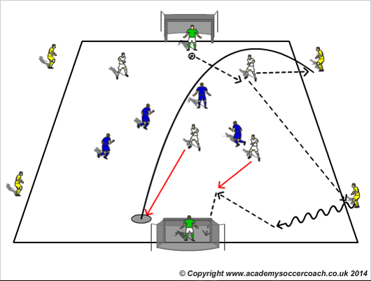 crossing and finishing 1
