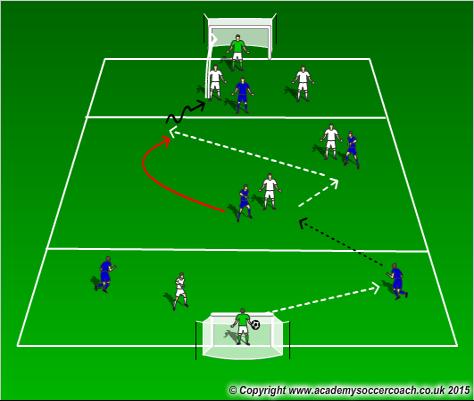 football possession