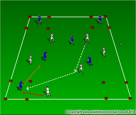foootball possession training