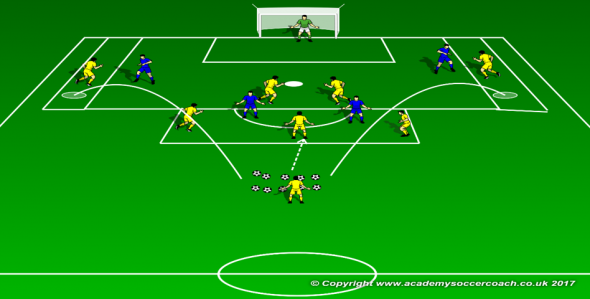 Louis Lancaster Training Drill Blocking crosses and shots