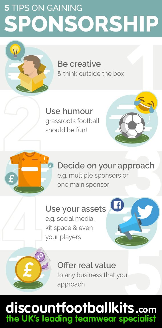 How To Get Sponsorship For Your Football Team | Fundraising