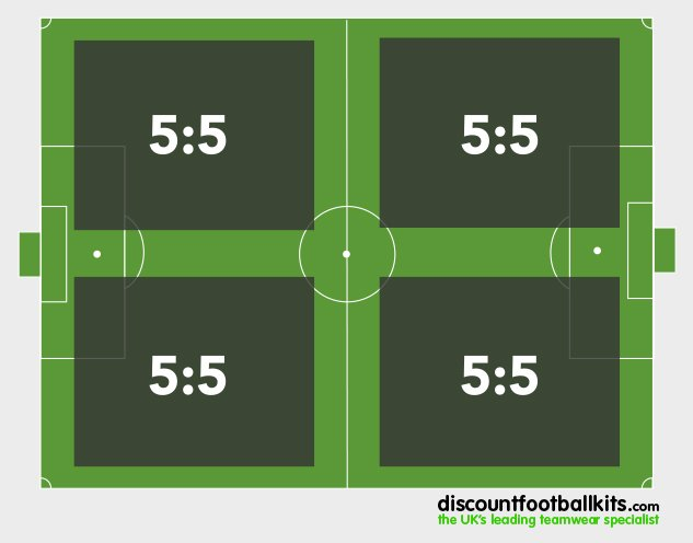 5-a-side-pitch-size